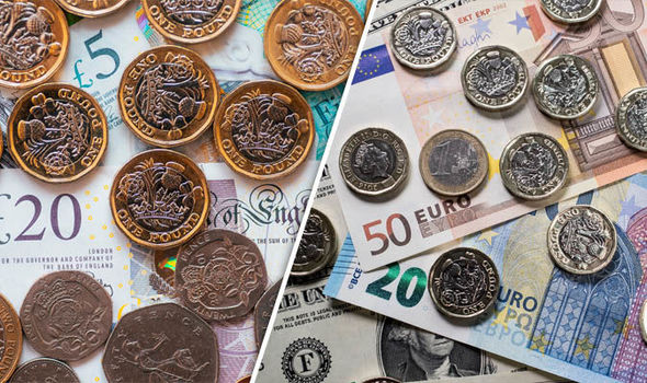 Details of Usd to Euro Exchange Rate